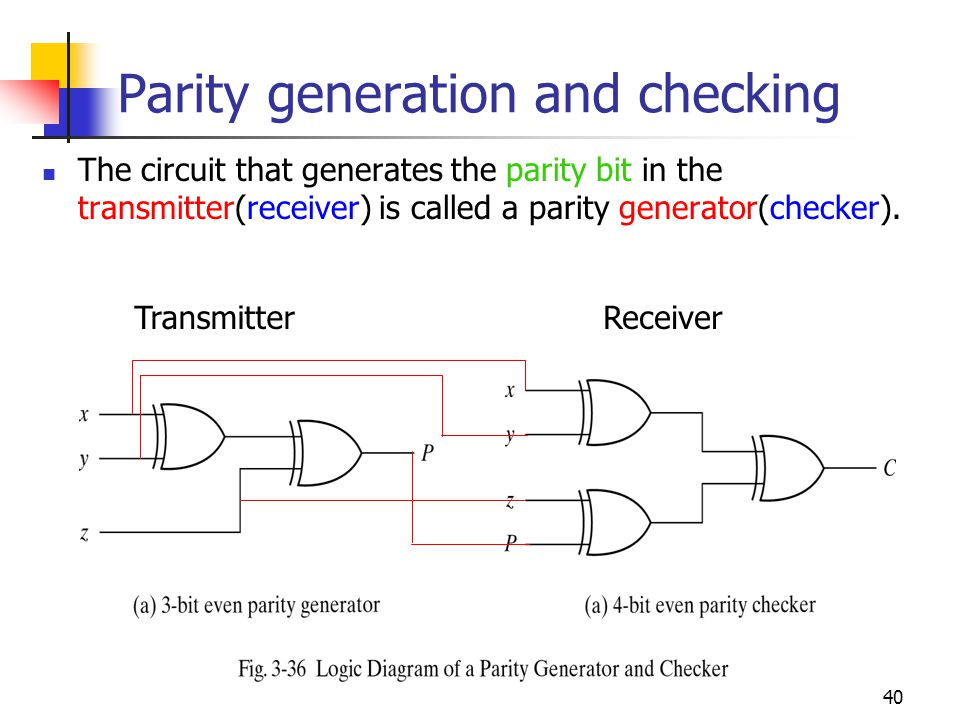 41 Example of even parity Since the information was transmitted with even parity, the four bits received must have an even number of 1 s.