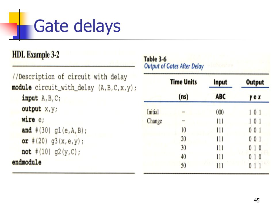 46 Stimulus and circuit description modules