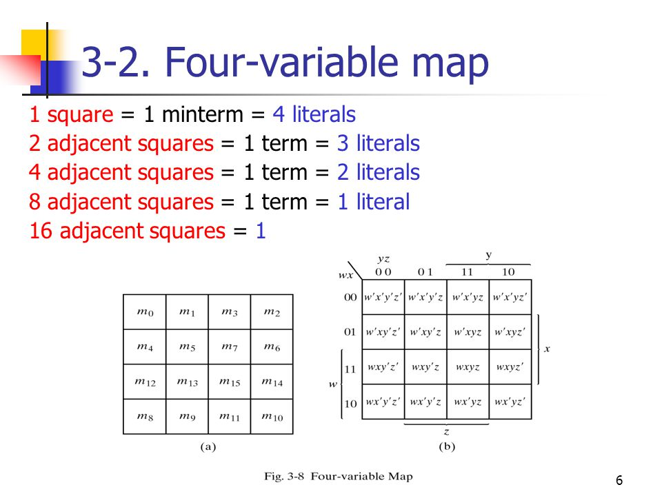 7 Example Ex. 3-6 F = A B C + B CD + A BCD + AB C =B D B C +A CD +