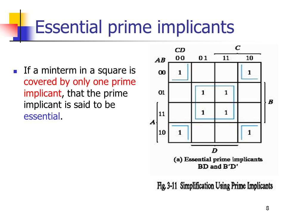 9 Prime implicant A prime implicant is a product term obtained by combining the maximum possible number of adjacent squares in the map.