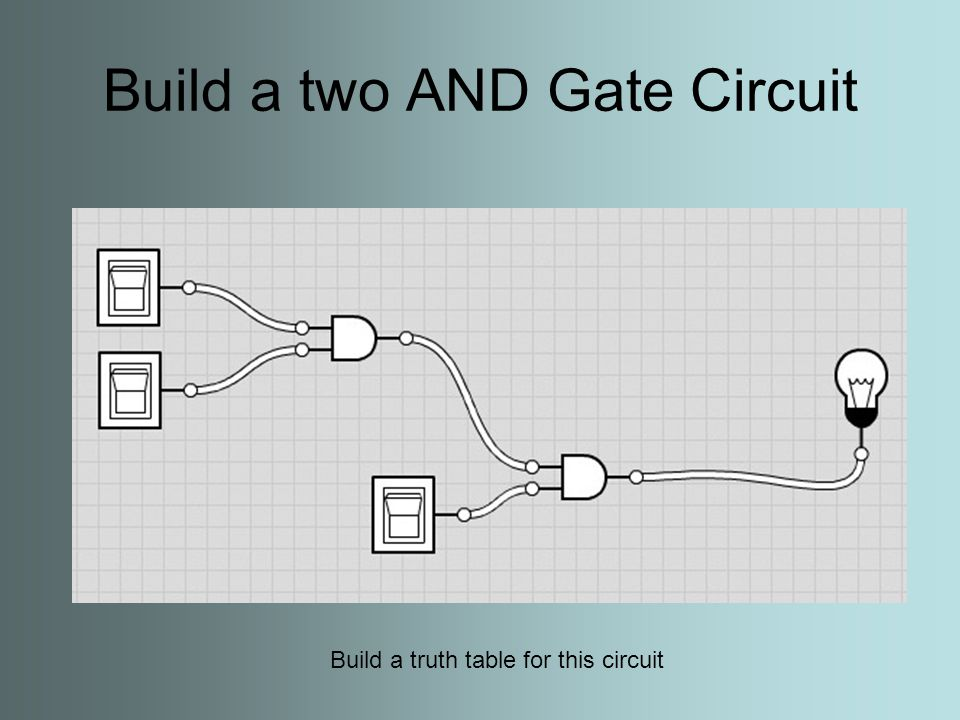 Build a three AND Gate Circuit Build a truth table for this circuit