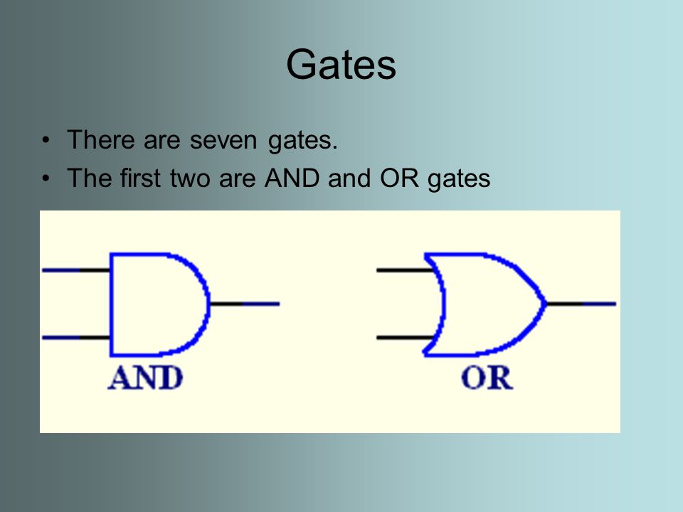 AND gate The AND gate logic is such that BOTH outputs must be high to trigger a high output This is like two doors in a row that both must be open to pass a beam of light through