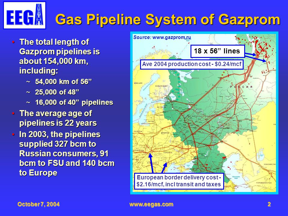 October 7, 2004www.eegas.com3 Pipeline Breaks in 2000-2002 Gazproms pipeline break rate is about 0.2 per 1000 km, or ~30 per yearGazproms pipeline break rate is about 0.2 per 1000 km, or ~30 per year Worst case repair time (tundra, no railroad, melting snow) is 72 hours; its under 30 hours in populated areasWorst case repair time (tundra, no railroad, melting snow) is 72 hours; its under 30 hours in populated areas Pipeline system has a lot of bypass capacity, which minimizes operational lossPipeline system has a lot of bypass capacity, which minimizes operational loss