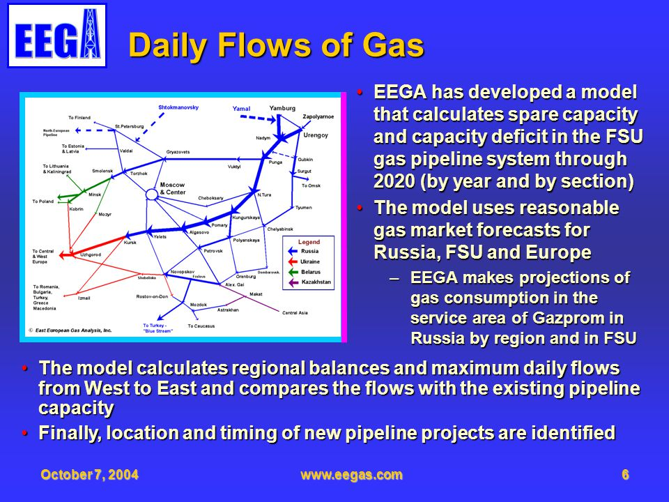 October 7, 2004www.eegas.com7 New Pipeline Construction 1.Zapolyarnoe-Urengoy – 3x56x200km – completed 2.Ukhta-Torzhok – 56x 1324km – under construction 3.Torzhok-Smolensk – 56x 324km (Russian section of Yamal-Europe) – completed 4.Yamal-Yamburg – 6x56x 520km – in about 2006-2017 5.North European Pipeline – 42 x1200km – in about 2011-2014 6.Gryazovets-NEP – 56x610km – same timing as NEP 7.Turkmenistan-Russia – 56x 1070km – in about 2012-2016 8.Novopskov-Uzhgorod – 56x 1420km – in about 2010-2014 9.Bogorodchany-Uzhgorod – 56x240km – in 2006-2008 10.Tula-Torzhok – 56x540km – in about 2008- 2011 New Pipeline Projects Required under Moderate Market Scenario