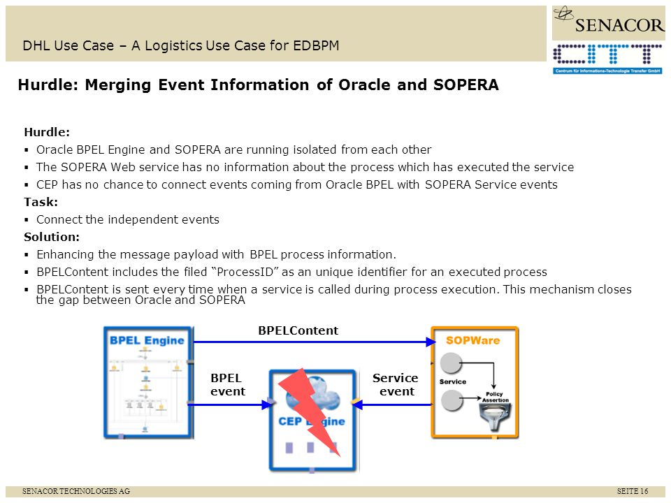 SENACOR TECHNOLOGIES AG SEITE 17 DHL Use Case – A Logistics Use Case for EDBPM Intrusive generated events: Service has to implement code for event generation Disadvantage: –Existing code has to be changed (e.g.