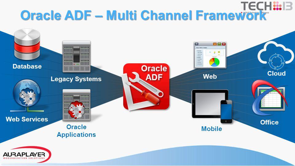 Java HTML5 Use Existing Skills Set Built On Standards Use Existing Skills Set Built On Standards Oracle ADF Mobile Unique Hybrid Mobile Framework