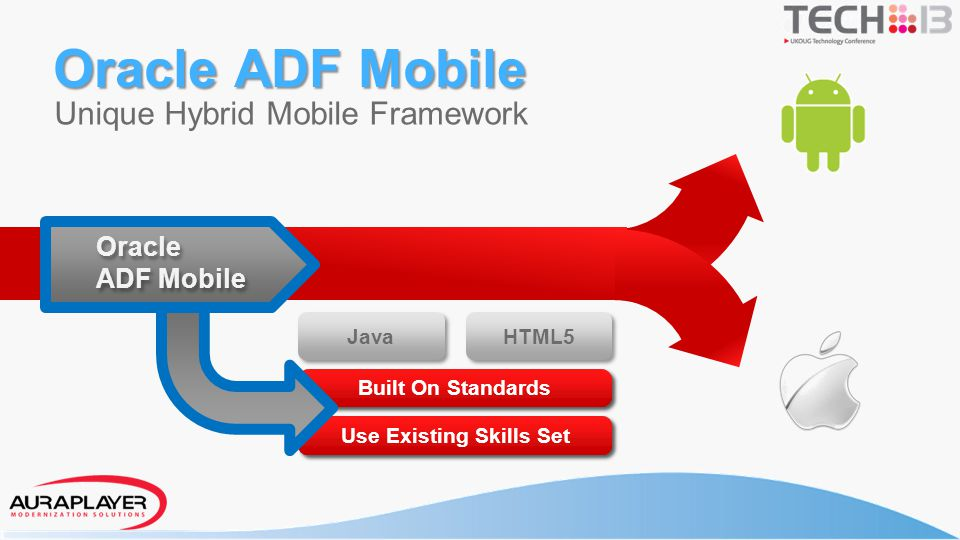 ADF Mobile Overview Thin Native container on each platform HTML5/JavaScript Frontend Java Backend Encrypted SQLite