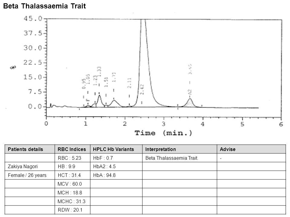 Patients detailsRBC IndicesHPLC Hb VariantsInterpretationAdvise RBC : 4.12HbF : 93.0Thalassaemia Syndrome.Family studies.