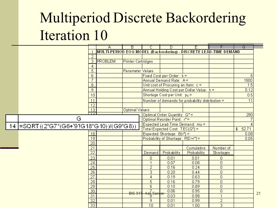 22 Multiperiod Discrete Backordering Summary BIS 517- Aslı Sencer