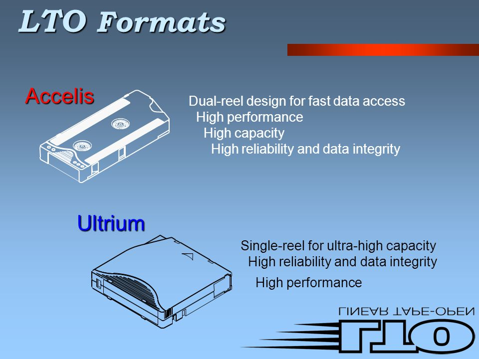 LTO Roadmaps Capacity: Compressed Native Transfer Rate: Compressed Native Media 25 GB 50 GB 10-20 MB/s 20-40 MB/s Metal Particle Generation One 50 GB 100 GB 20-40 MB/s 40-80 MB/s Metal Particle Generation Two 100 GB 200 GB 40-80 MB/s 80-160 MB/s Metal Particle Generation Three 200 GB 400 GB 80-160 MB/s 160-320 MB/s Thin Film Generation Four Accelis Capacity: Compressed 2:1 Native Transfer Rate: Compressed 2:1 Native Media 200 GB 100 GB 20-40 MB/s 10-20 MB/s Metal Particle Generation One 400 GB 200 GB 40-80 MB/s 20-40 MB/s Metal Particle Generation Two 800 GB 400 GB 80-160 MB/s 40-80 MB/s Metal Particle Generation Three 1.6 GB 800 TB 160-320 MB/s 80-160 MB/s Thin Film Generation Four Ultrium