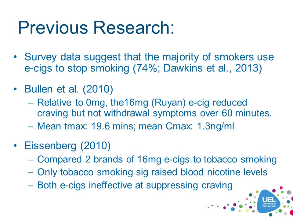 Previous Research: Ineffective / inconsistent vaping in naive users.