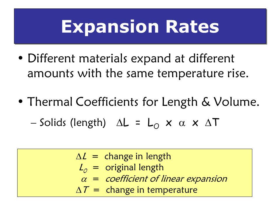 Linear Expansion Coefficients Material Coefficient ( C –1 ) Aluminum 23 x 10 -6 Brass 19 x 10 -6 Copper 16 x 10 -6 Glass 3.2 x 10 -6 Gold 14 x 10 -6 Iron (Soft) 12 x 10 -6 Lead 29 x 10 -6 Quartz.40 x 10 -6 Steel 11 x 10 -6