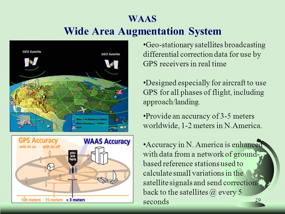 30 High Precison WAAS Coverage (as of December, 2010) Advantages 1-2 meters real-time accuracy in North America.