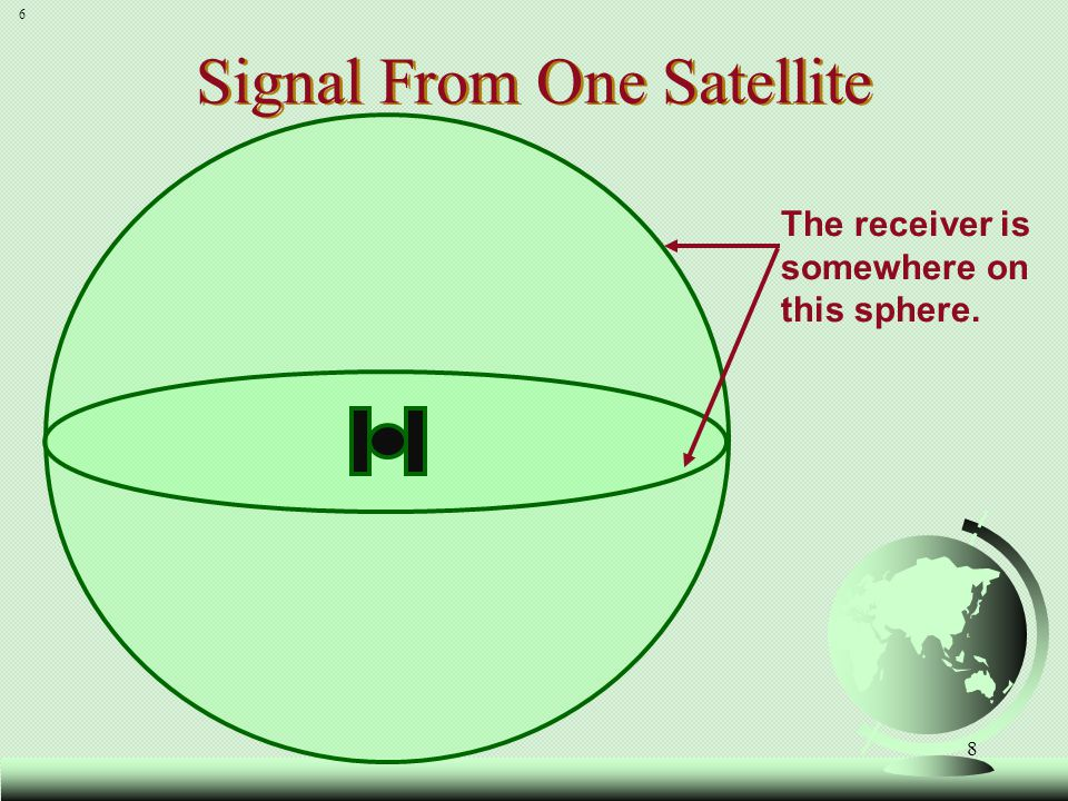 9 Signals From Two Satellites Receiver is on the overlap of the two spheres 7