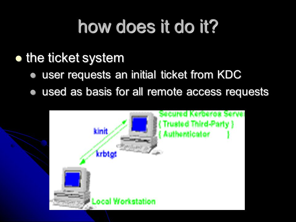 the ticket system A ticket is a sequence of a few hundred bytes.