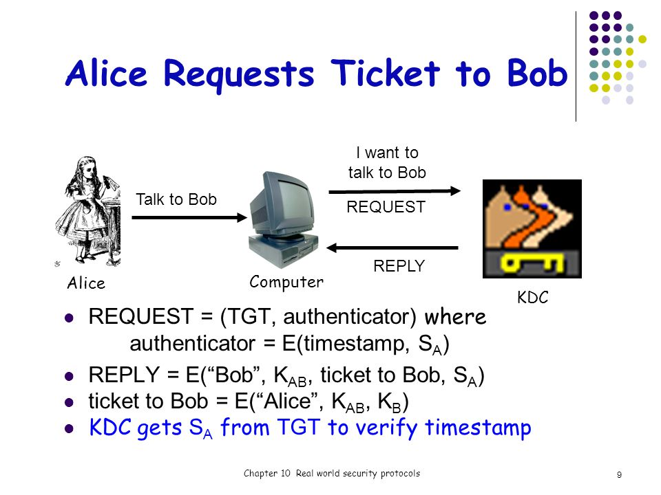 Alice Requests Ticket to Bob REQUEST = (TGT, authenticator) where authenticator = E(timestamp, S A ) REPLY = E(Bob, K AB, ticket to Bob, S A ) ticket to Bob = E(Alice, K AB, K B ) KDC gets S A from TGT to verify timestamp Chapter 10 Real world security protocols Alice Talk to Bob I want to talk to Bob REQUEST REPLY KDC Computer 9