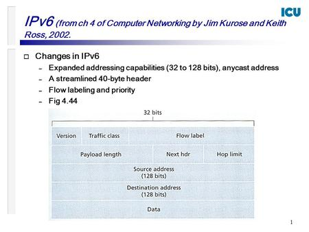 1  Changes in IPv6 – Expanded addressing capabilities (32 to 128 bits), anycast address – A streamlined 40-byte header – Flow labeling and priority –