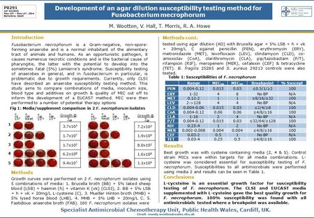 Development of an agar dilution susceptibility testing method for Fusobacterium mecrophorum M. Wootton, V. Hall, T. Morris, R. A. Howe Introduction Fusobacterium.