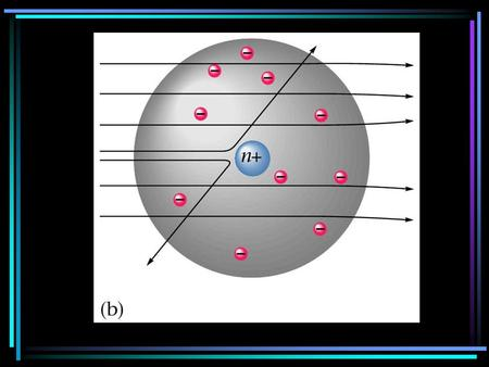 Bohr Model The nucleus contains protons & neutrons