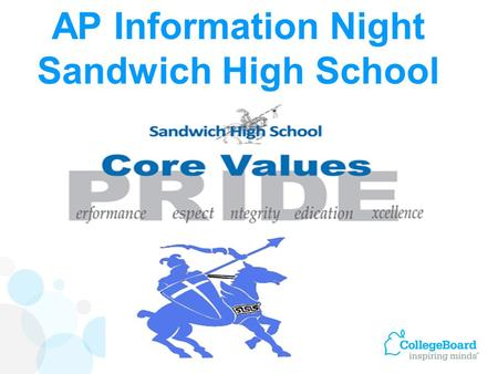 AP Information Night Sandwich High School. AP Information Night Agenda 1. AP Presentation – Mr. Meerbach 2. AP Course Descriptions – Department Chairs.