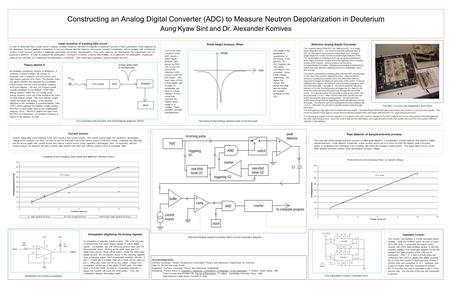 Constructing an Analog Digital Converter (ADC) to Measure Neutron Depolarization in Deuterium Aung Kyaw Sint and Dr. Alexander Komives CsI scintillator.