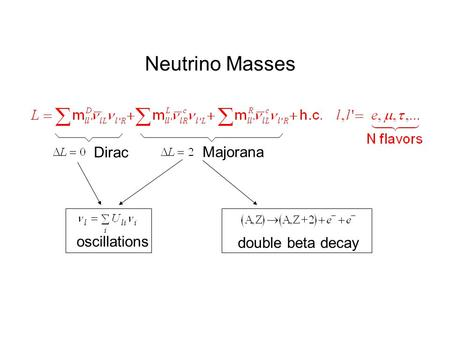 Neutrino Masses double beta decay oscillations Majorana Dirac.