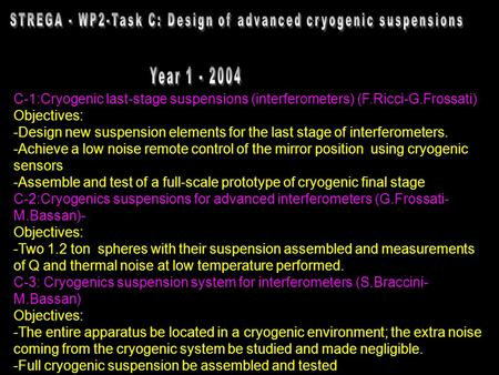 Participants: C-1:Cryogenic last-stage suspensions (interferometers) (F.Ricci-G.Frossati) Objectives: -Design new suspension elements for the last stage.