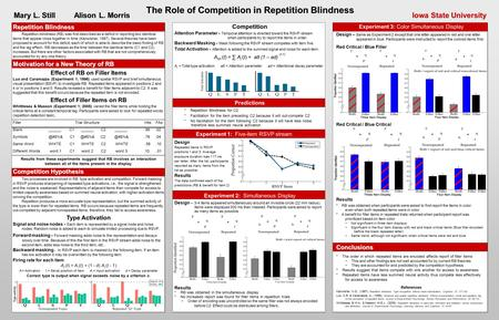The Role of Competition in Repetition Blindness Mary L. Still Alison L. MorrisIowa State University The Role of Competition in Repetition Blindness Mary.