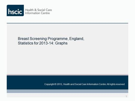 Breast Screening Programme, England, Statistics for : Graphs