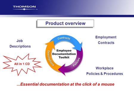 Product overview Job Descriptions Employment Contracts...Essential documentation at the click of a mouse Workplace Policies & Procedures All in 1 CD.