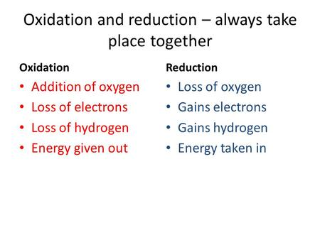 Oxidation and reduction – always take place together