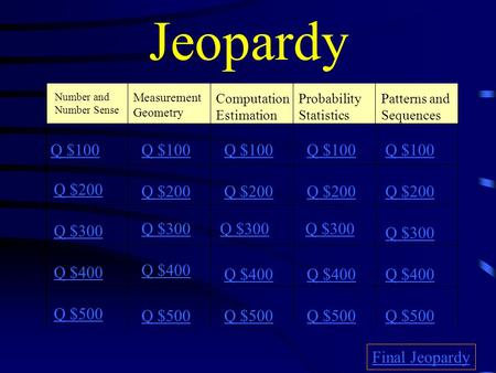 Jeopardy Number and Number Sense Measurement Geometry Computation Estimation Probability Statistics Patterns and Sequences Q $100 Q $200 Q $300 Q $400.