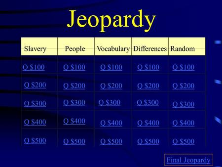 Jeopardy SlaveryPeopleVocabularyDifferences Random Q $100 Q $200 Q $300 Q $400 Q $500 Q $100 Q $200 Q $300 Q $400 Q $500 Final Jeopardy.
