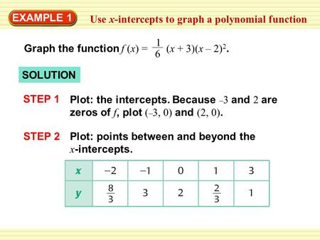 EXAMPLE 1 Use x-intercepts to graph a polynomial function Graph the function f (x) = (x + 3)(x – 2) 2. 1 6 SOLUTION Plot: the intercepts. Because – 3 and.