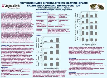 POLYCHLORINATED BIPHENYL EFFECTS ON AVIAN HEPATIC ENZYME INDUCTION AND THYROID FUNCTION Catherine M. Webb and F. M. Anne McNabb Department of Biological.