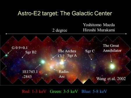 Astro-E2 target: The Galactic Center Red: 1-3 keV Green: 3-5 keV Blue: 5-8 keV Sgr B2 Wang et al. 2002 Yoshitomo Maeda Hiroshi Murakami 2 degree The Arches.