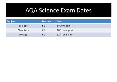 AQA Science Exam Dates Subject Module Date Biology B1 6th June (pm)