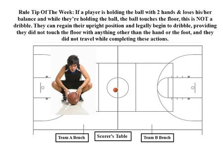 Scorer's Table Team A BenchTeam B Bench Rule Tip Of The Week: If a player is holding the ball with 2 hands & loses his/her balance and while they're holding.