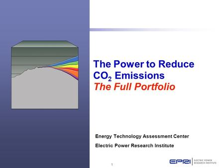 1 © 2008 Electric Power Research Institute, Inc. All rights reserved. The Power to Reduce CO 2 Emissions The Full Portfolio Energy Technology Assessment.