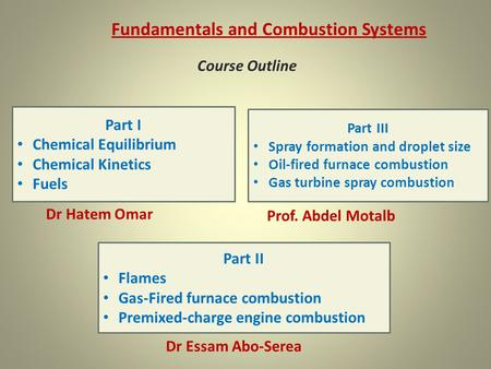 Course Outline Fundamentals and Combustion Systems Part I Chemical Equilibrium Chemical Kinetics Fuels Part II Flames Gas-Fired furnace combustion Premixed-charge.