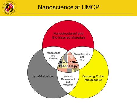 Nanoscience at UMCP. Department of Chemistry and Biochemistry Faculty: Jeff Davis, Bryan Eichhorn, Doug English, Lyle Isaacs, Jason Kahn, Janice Reutt-Robey,