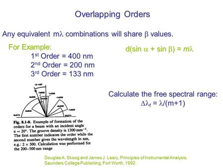 Overlapping Orders Douglas A. Skoog and James J. Leary, Principles of Instrumental Analysis, Saunders College Publishing, Fort Worth, 1992. d(sin  + sin.