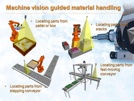 Machine vision guided material handling Locating parts from pallet or box Locating parts from stacksLocating parts from stacks Locating parts from stepping.