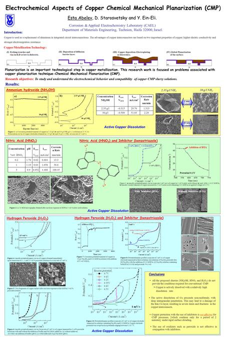 Electrochemical Aspects of Copper Chemical Mechanical Planarization (CMP) Esta Abelev, D. Starosvetsky and Y. Ein-Eli. Introduction: Copper is used as.