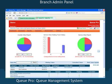 Branch Admin Panel Queue Pro: Queue Management System.