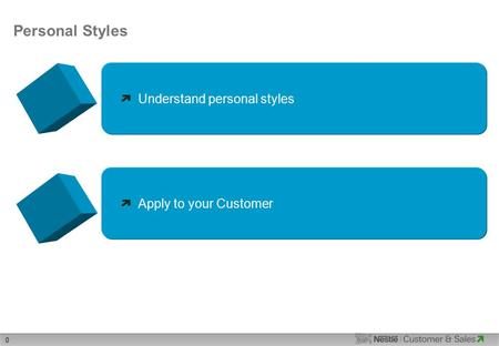 0 Personal Styles Understand personal styles Apply to your Customer.