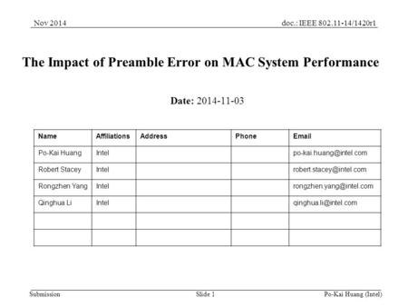 Doc.: IEEE 802.11-14/1420r1Nov 2014 Submission Po-Kai Huang (Intel) Slide 1 The Impact of Preamble Error on MAC System Performance Date: 2014-11-03 NameAffiliationsAddressPhoneEmail.