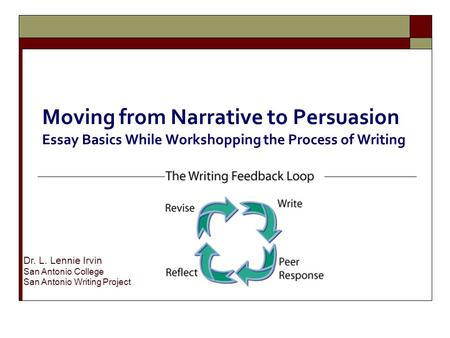 Moving from Narrative to Persuasion Essay Basics While Workshopping the Process of Writing Dr. L. Lennie Irvin San Antonio College San Antonio Writing.