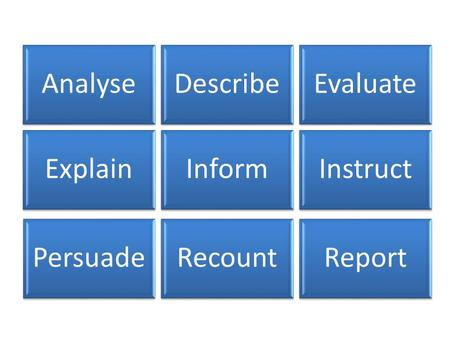 DescribeEvaluate ExplainInformInstruct PersuadeRecountReport Analyse.