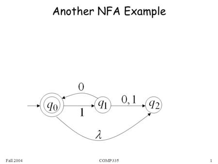 Fall 2004COMP 3351 Another NFA Example. Fall 2004COMP 3352 Language accepted (redundant state)